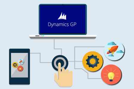 FULLY INTEGRATED  ADD-ON MOUDULE WITH DYNAMICS GP